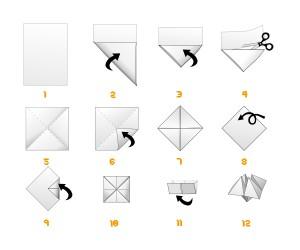 la cocotte en papier origami day chaque jour son origami. Black Bedroom Furniture Sets. Home Design Ideas