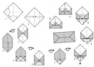 Création d'une enveloppe