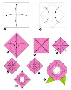 Faire un rose en papier