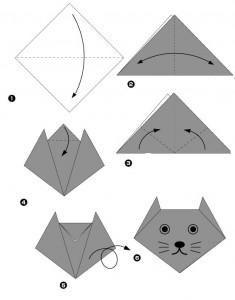 Tuto chat en papier
