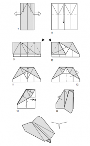 Triplane diagramme 2