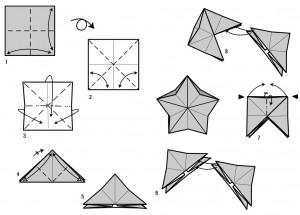 pliage étoile papier en 3d