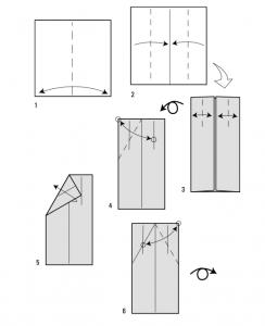 Triplane diagramme 1