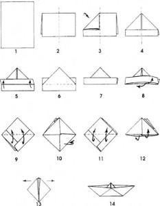 pliage bateau en papier